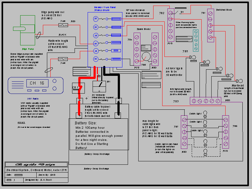 DIAGRAM] Yamaha Marine Gauge Wiring Diagram Sanelijomiddle FULL Version HD  Quality Diagram Sanelijomiddle - NUCREACTION.MAI-LIE.FR